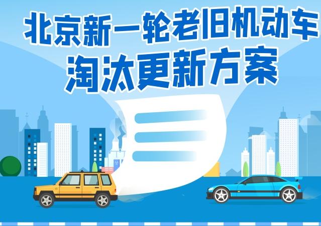 2020年北京国三<a href=http://www.bg1ioz.cn/ target=_blank class=infotextkey>汽车报废</a>补贴.png